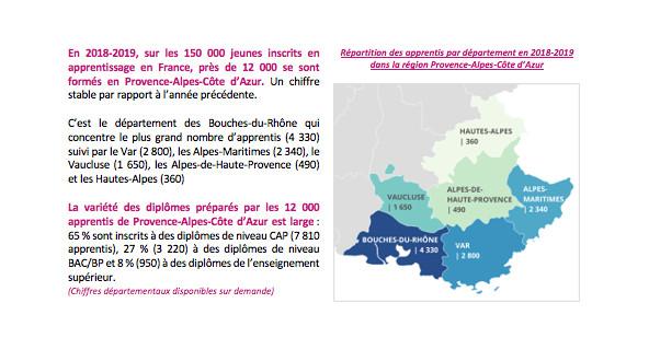 Apprentissage en Provence-Alpes-Côte d'Azur : La crise du coronavirus fragilise la stabilité des effectifs