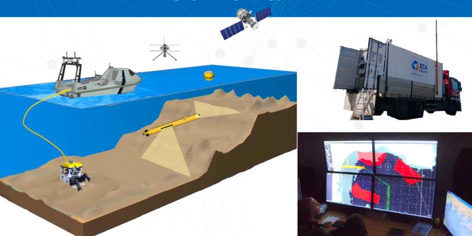 Hydrobots, porté par ECA Robotics vise à développer une solution de drones couteaux-suisse à destination des acteurs de l'hydrographie, des sondages et des travaux maritimes. ©DR
