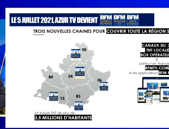 BFM TV poursuit son développement en local à Marseille, Nice et Toulon le 5 juillet